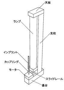 エキシマインプラント光機能化