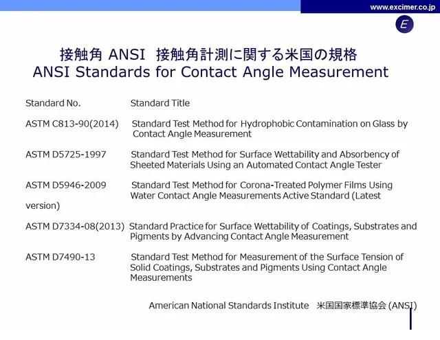 ANSI standards for contact angle measurement