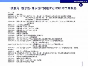 接触角JIS日本工業規格