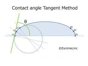 接触角 接線法