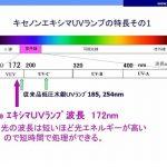 エキシマUVの波長 172nm